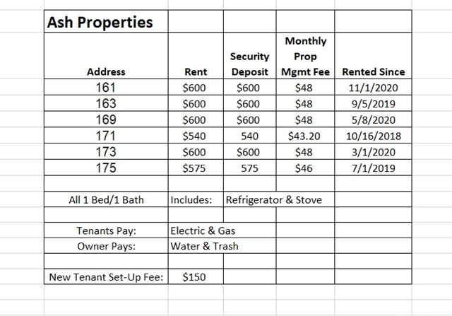 169 S Ash Avenue Property Photo