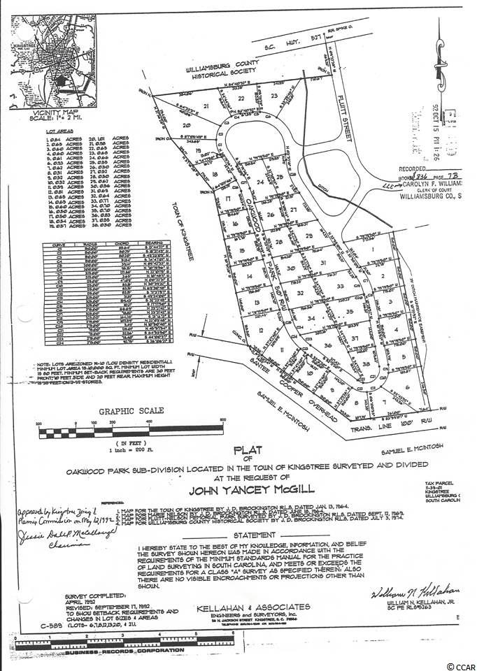Tbd Lot 9 Wee Nee Dr. Property Photo