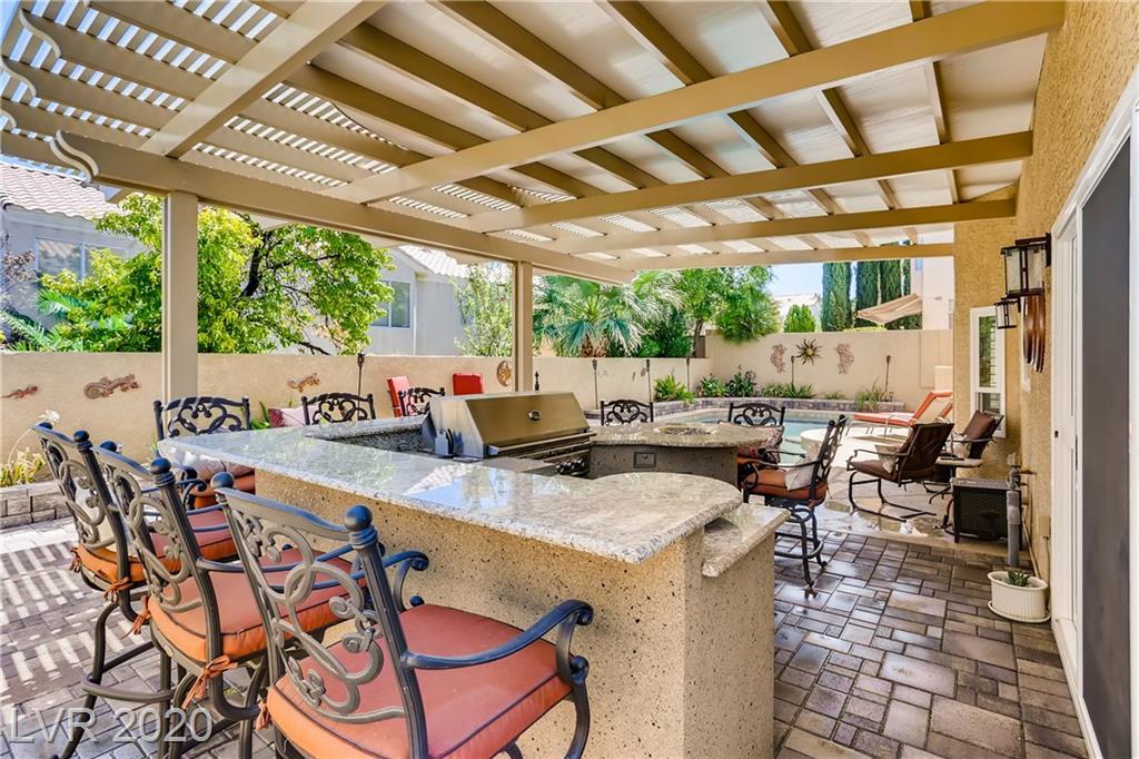 Cherry Creek Real Estate Listings Main Image