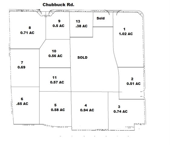 Lot 8 E Chubbuck Property Photo - Chubbuck, ID real estate listing
