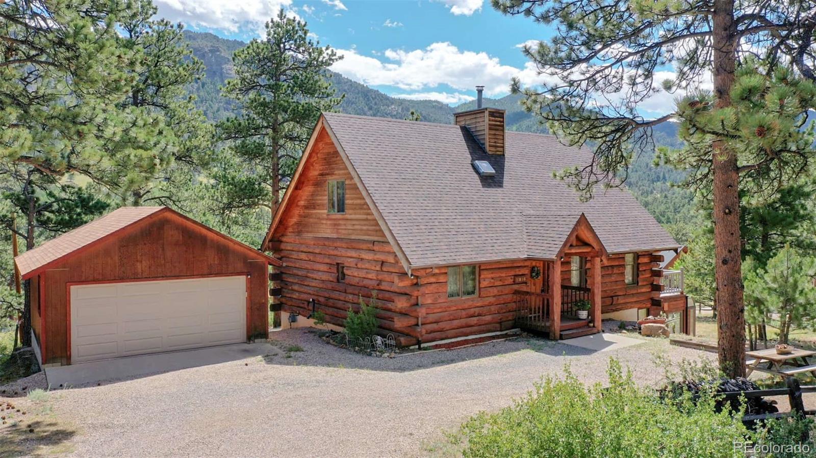 2816 Aspen Lane, Estes Park, CO 80517 - Estes Park, CO real estate listing